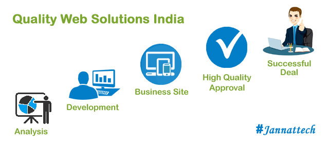 Quality Web Solutions India