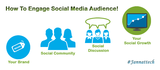 How-To-Engage-Social-Media-Audience